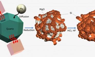 Επιστήμονες ανέπτυξαν Li-Ion μπαταρίες με την βοήθεια άμμου