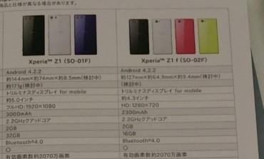 Είναι αυτό το Sony Z1 Mini;